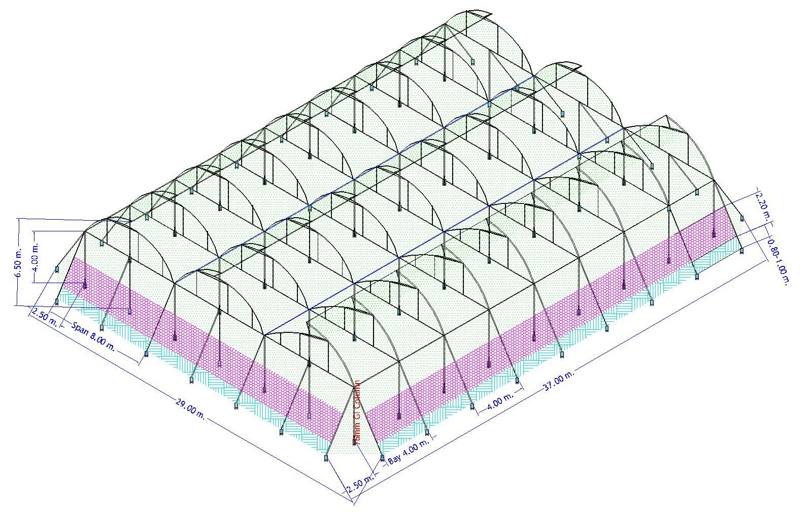 Naturally Ventilated Greenhouses